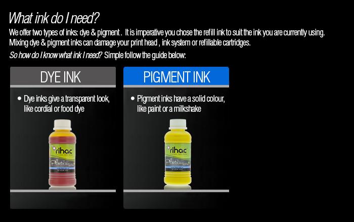 Refill Inks